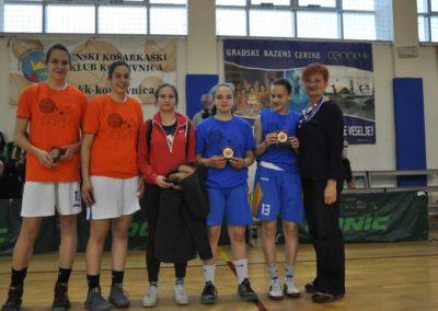 ŽKK Koprivnica osvojila drugo mjesto na 12. međunarodnom Uskršnjem turniru