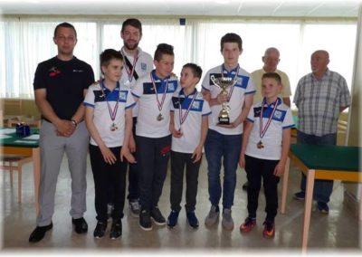 Državno prvenstvo školskih sportskih društava