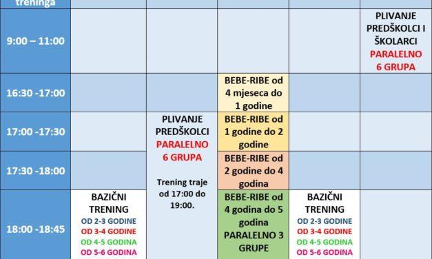 Mala sportska škola – Raspored treninga