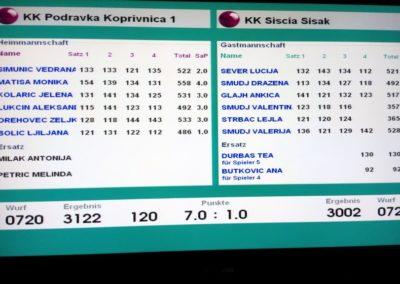 """1. HKL-ž KK """"Podravka""""- KK """"Siscia"""", 1. BHKLS KK """"Lepoglava"""" - KK """"Podravka"""""""